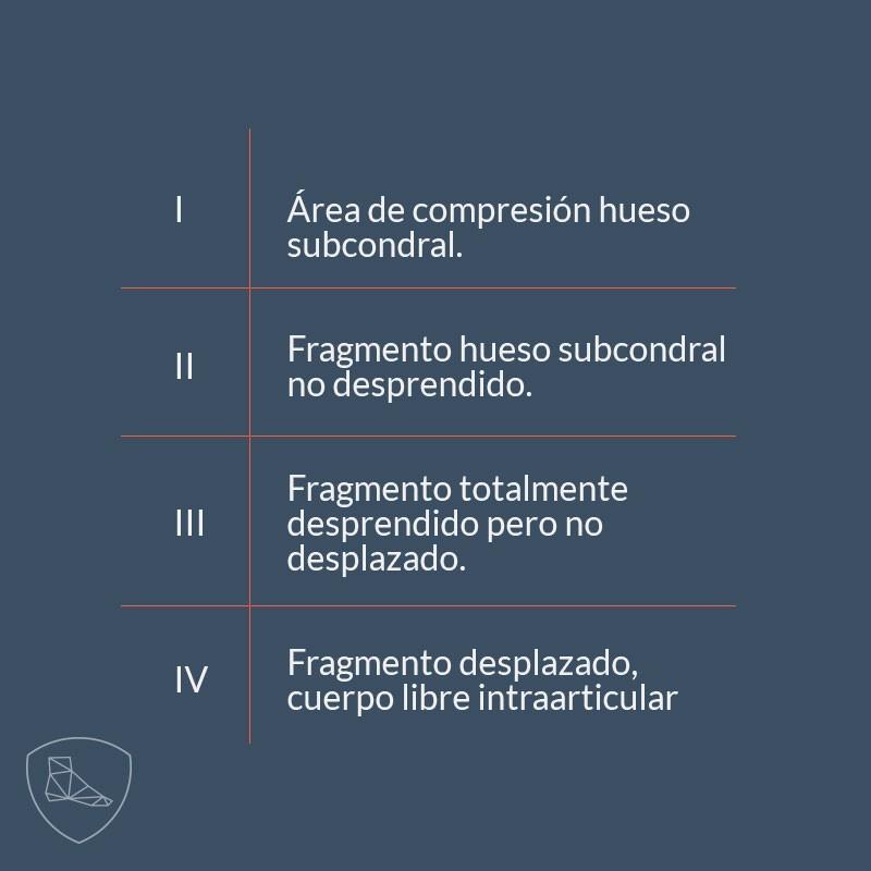 osteocondritis_tabla