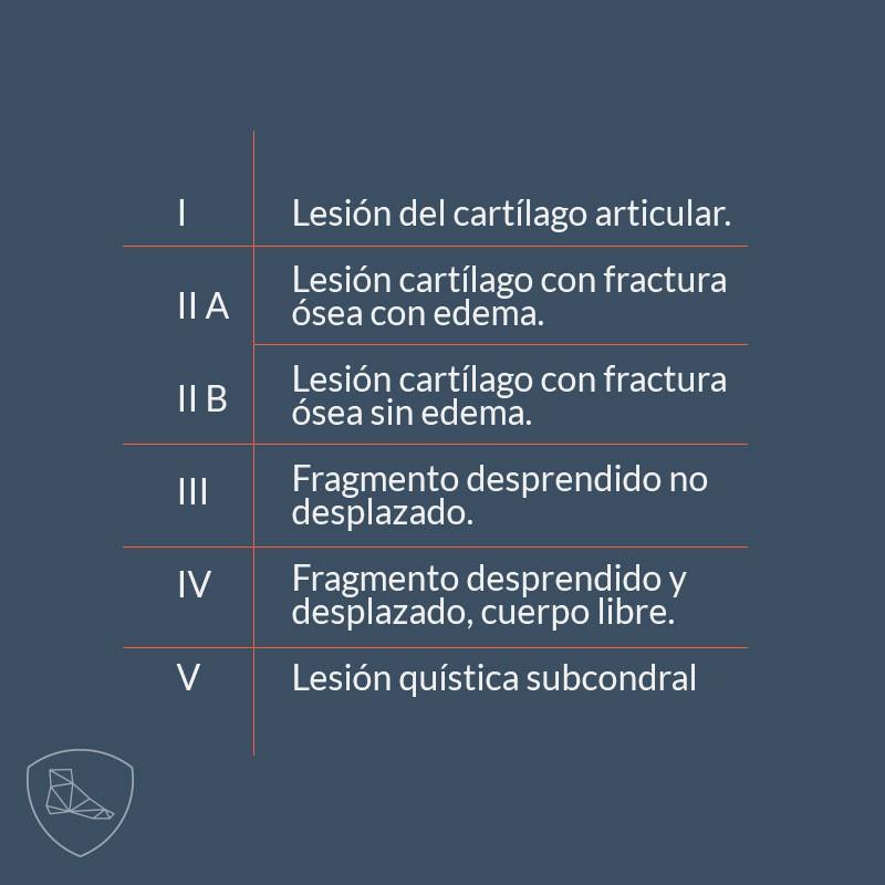 osteocondritis_tabla3