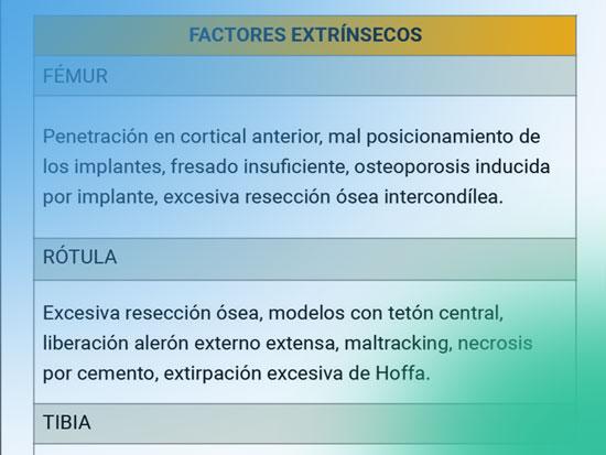 Introdúcete a las fracturas periprotésicas de rodilla